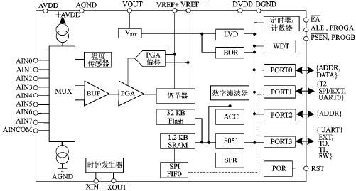 压电式传感器放大电路图