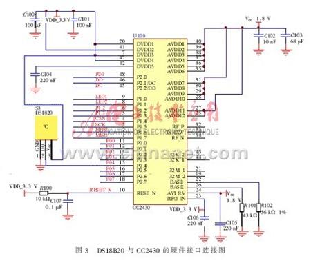 单线式数字温度传感器