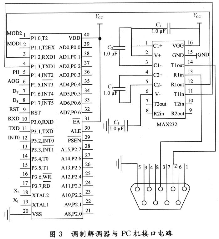 0 引 言   无线传感器网络就是一种RGS系统(远程地面传感器系统),它是一种利用多种传感器作为综合情报采集元件,进行数据融合、编码等处理后,发送给指挥中心,处理还原后在监控平台显示出来的探测系统。它集传感器技术、图像探测技术、震动探测技术、声音探测技术、无线通信技术、数字编码压缩技术、信息融合技术及计算机技术为一体,是由多种高新技术集成的综合性技术。无线多传感器网络系统主要由以下几部分组成:   (1)系统前端传感器及GPS模块信号采集部分:主要是由图像、声音、震动以及红外传感器组成的探测单元和